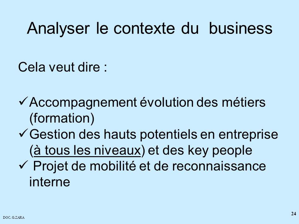 DOC. G.ZARA 24 Analyser le contexte du business Cela veut dire : Accompagnement évolution des métiers (formation) Gestion des hauts potentiels en entr