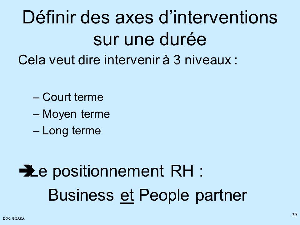 DOC. G.ZARA 25 Définir des axes dinterventions sur une durée Cela veut dire intervenir à 3 niveaux : –Court terme –Moyen terme –Long terme Le position