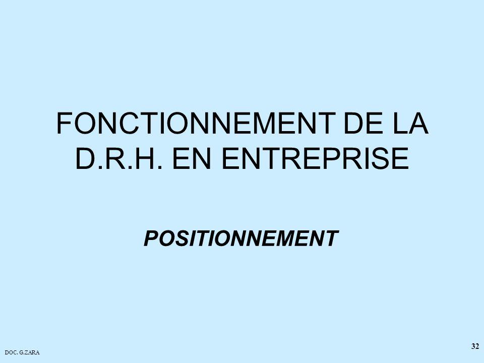 DOC. G.ZARA 32 FONCTIONNEMENT DE LA D.R.H. EN ENTREPRISE POSITIONNEMENT