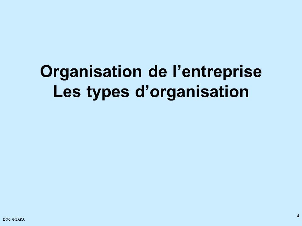 DOC. G.ZARA 4 Organisation de lentreprise Les types dorganisation