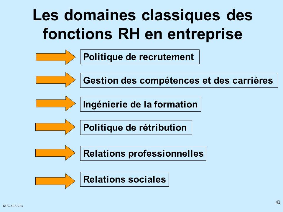 DOC. G.ZARA 41 Les domaines classiques des fonctions RH en entreprise Politique de recrutement Gestion des compétences et des carrières Ingénierie de