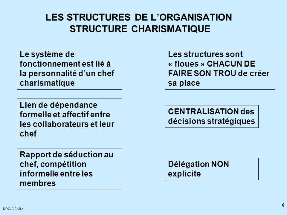 DOC. G.ZARA 6 LES STRUCTURES DE LORGANISATION STRUCTURE CHARISMATIQUE Le système de fonctionnement est lié à la personnalité dun chef charismatique Li