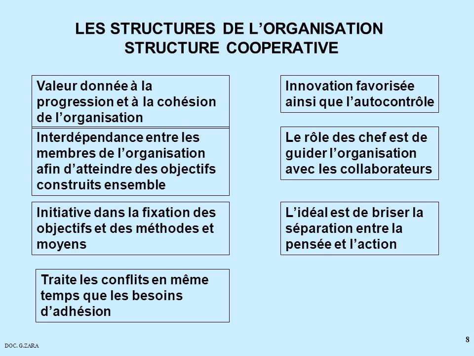 DOC. G.ZARA 8 Valeur donnée à la progression et à la cohésion de lorganisation Interdépendance entre les membres de lorganisation afin datteindre des