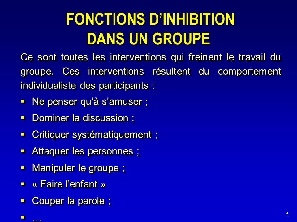 5 FONCTIONS DINHIBITION DANS UN GROUPE Ce sont toutes les interventions qui freinent le travail du groupe.