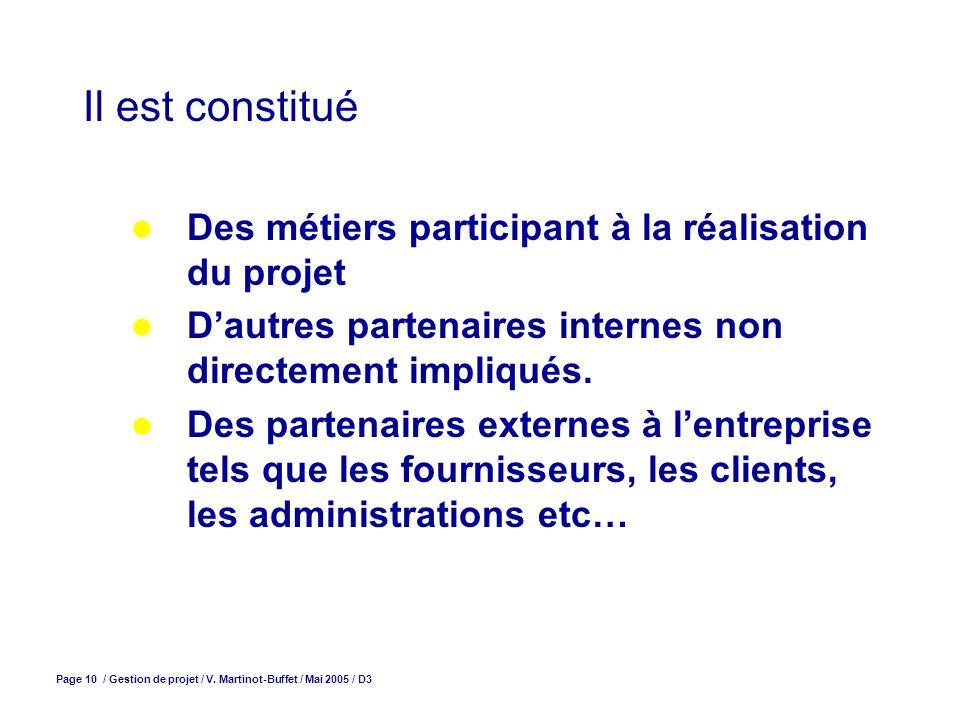 Page 10 / Gestion de projet / V. Martinot-Buffet / Mai 2005 / D3 Il est constitué Des métiers participant à la réalisation du projet Dautres partenair
