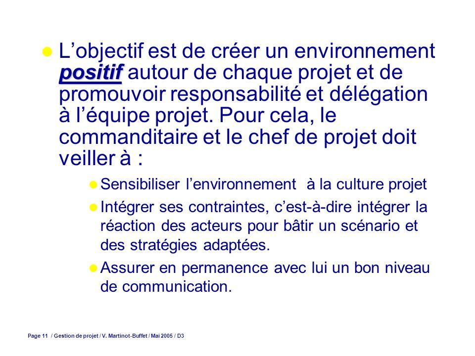 Page 11 / Gestion de projet / V. Martinot-Buffet / Mai 2005 / D3 positif Lobjectif est de créer un environnement positif autour de chaque projet et de