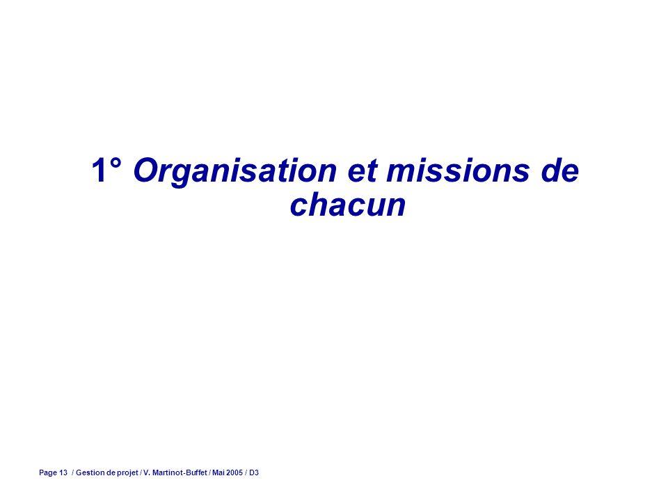 Page 13 / Gestion de projet / V. Martinot-Buffet / Mai 2005 / D3 1° Organisation et missions de chacun