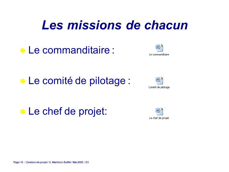 Page 15 / Gestion de projet / V. Martinot-Buffet / Mai 2005 / D3 Les missions de chacun Le commanditaire : Le comité de pilotage : Le chef de projet: