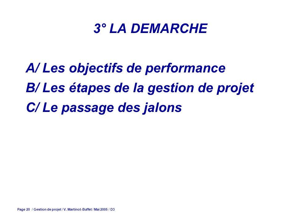 Page 20 / Gestion de projet / V. Martinot-Buffet / Mai 2005 / D3 3° LA DEMARCHE A/ Les objectifs de performance B/ Les étapes de la gestion de projet
