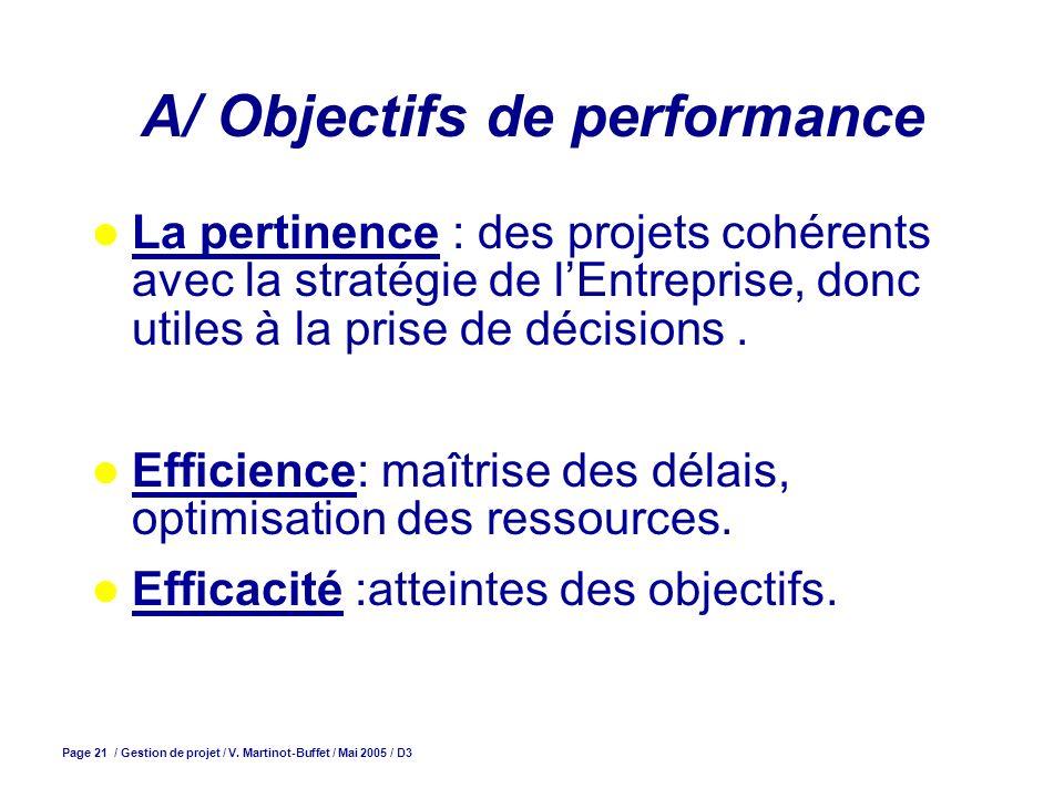 Page 21 / Gestion de projet / V. Martinot-Buffet / Mai 2005 / D3 A/ Objectifs de performance La pertinence : des projets cohérents avec la stratégie d