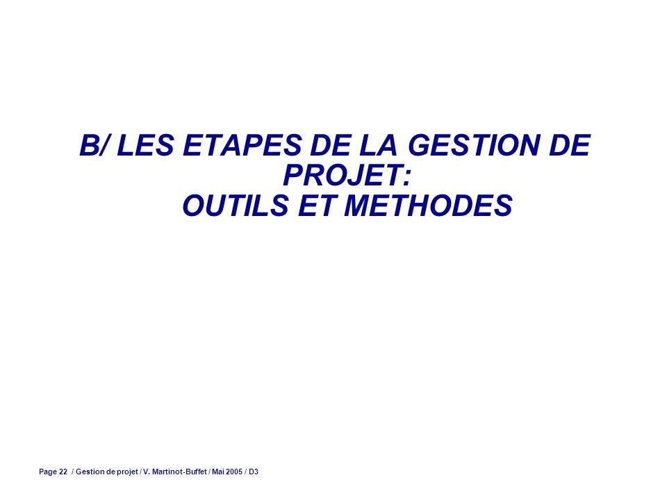 Page 22 / Gestion de projet / V. Martinot-Buffet / Mai 2005 / D3 B/ LES ETAPES DE LA GESTION DE PROJET: OUTILS ET METHODES