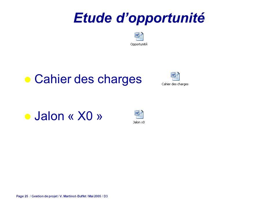 Page 25 / Gestion de projet / V. Martinot-Buffet / Mai 2005 / D3 Etude dopportunité Cahier des charges Jalon « X0 »