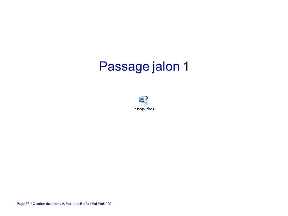 Page 27 / Gestion de projet / V. Martinot-Buffet / Mai 2005 / D3 Passage jalon 1