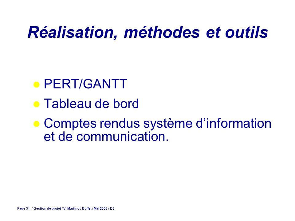 Page 31 / Gestion de projet / V. Martinot-Buffet / Mai 2005 / D3 Réalisation, méthodes et outils PERT/GANTT Tableau de bord Comptes rendus système din