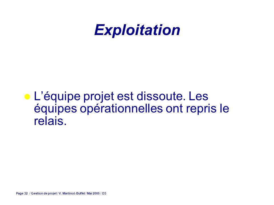 Page 32 / Gestion de projet / V. Martinot-Buffet / Mai 2005 / D3 Exploitation Léquipe projet est dissoute. Les équipes opérationnelles ont repris le r