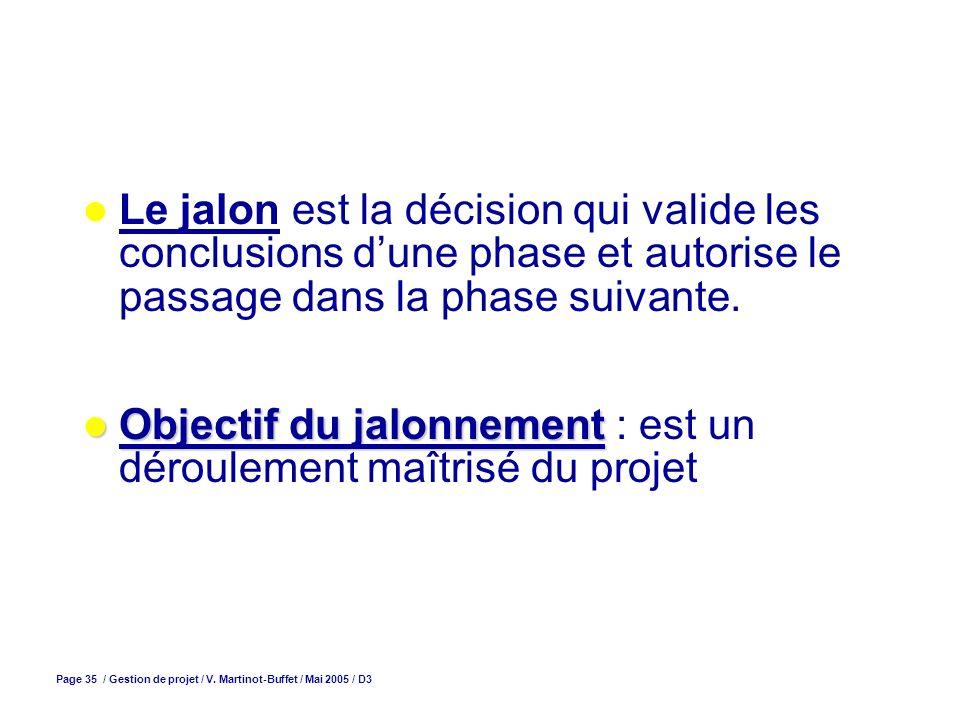 Page 35 / Gestion de projet / V. Martinot-Buffet / Mai 2005 / D3 Le jalon est la décision qui valide les conclusions dune phase et autorise le passage