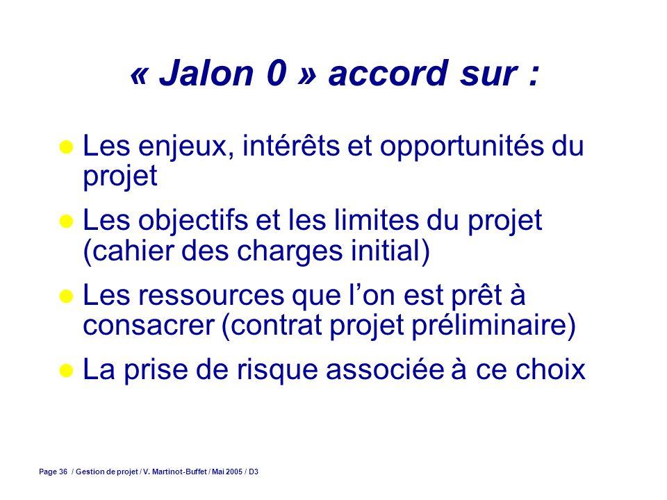 Page 36 / Gestion de projet / V. Martinot-Buffet / Mai 2005 / D3 « Jalon 0 » accord sur : Les enjeux, intérêts et opportunités du projet Les objectifs