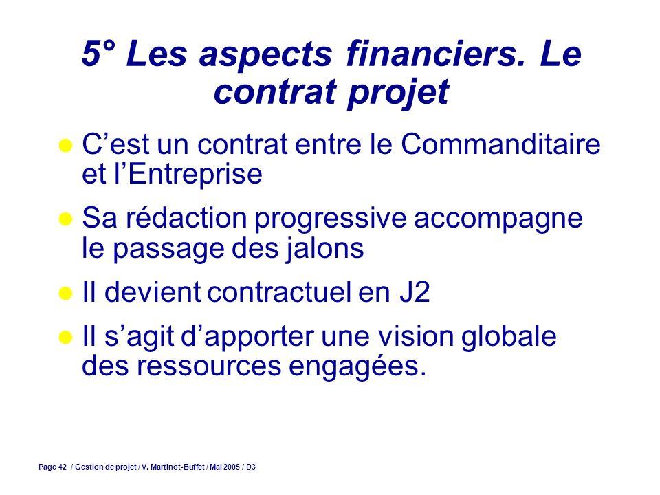Page 42 / Gestion de projet / V. Martinot-Buffet / Mai 2005 / D3 5° Les aspects financiers. Le contrat projet Cest un contrat entre le Commanditaire e