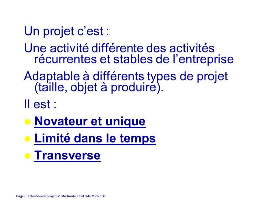 Page 6 / Gestion de projet / V. Martinot-Buffet / Mai 2005 / D3 Un projet cest : Une activité différente des activités récurrentes et stables de lentr