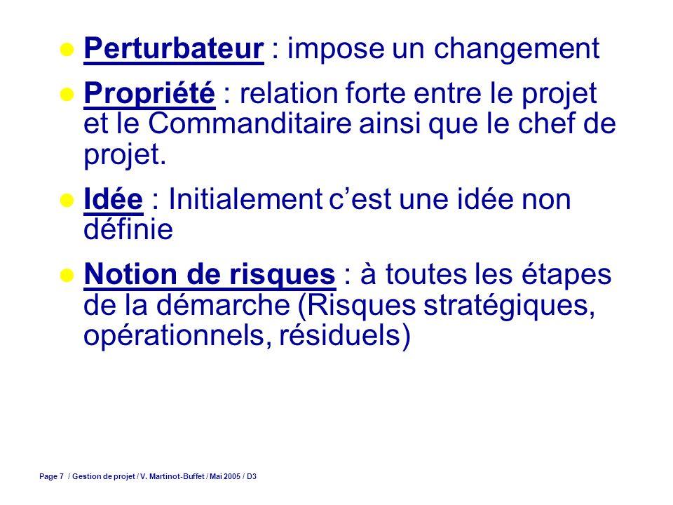 Page 7 / Gestion de projet / V. Martinot-Buffet / Mai 2005 / D3 Perturbateur : impose un changement Propriété : relation forte entre le projet et le C