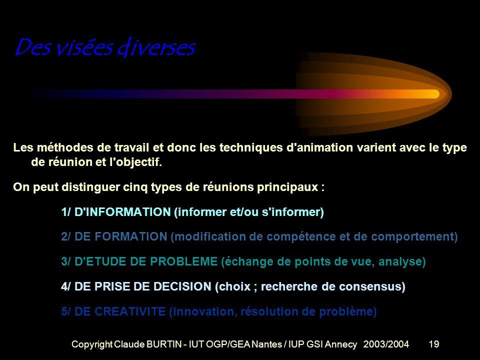 Copyright Claude BURTIN - IUT OGP/GEA Nantes / IUP GSI Annecy 2003/200418 Fiche technique : QU'EST-CE QU'UN GROUPE ? Il faut fixer le sens que nous do