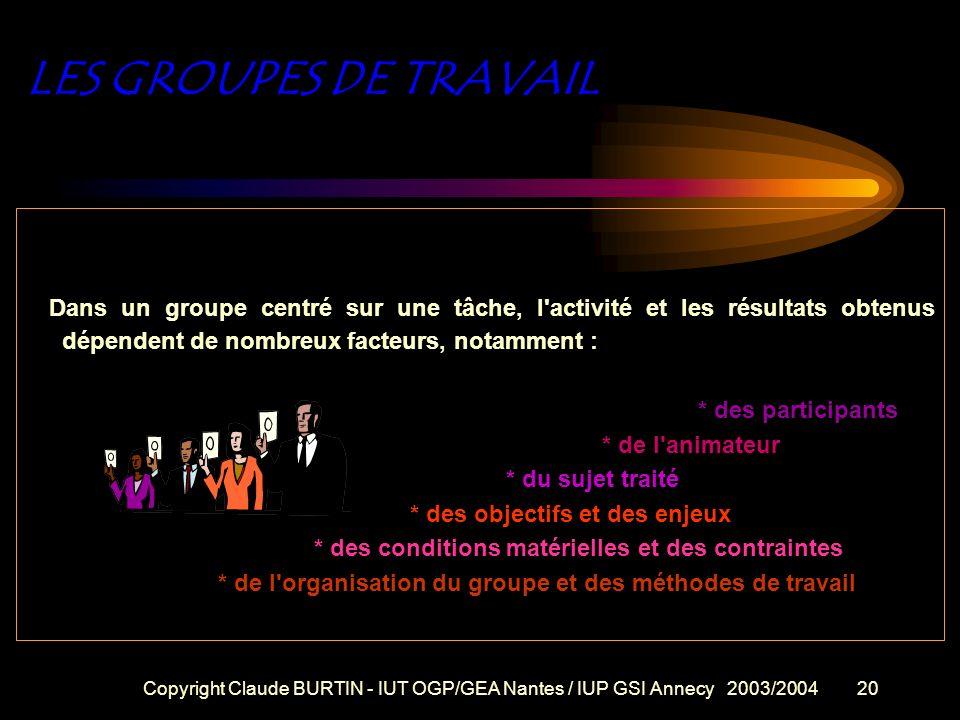 Copyright Claude BURTIN - IUT OGP/GEA Nantes / IUP GSI Annecy 2003/200419 Des visées diverses Les méthodes de travail et donc les techniques d'animati