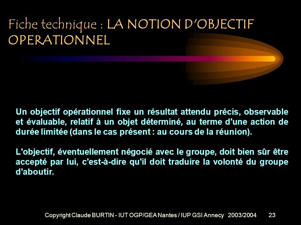 Copyright Claude BURTIN - IUT OGP/GEA Nantes / IUP GSI Annecy 2003/200422 Fiche technique : LA NOTION D'OBJECTIF OPERATIONNEL Il est indispensable de