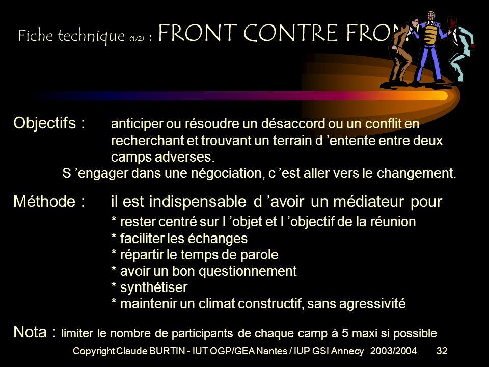 Copyright Claude BURTIN - IUT OGP/GEA Nantes / IUP GSI Annecy 2003/200431 Fiche technique (2/2) : REMUE-MENINGES METHODE (suite) 3- en début de séance