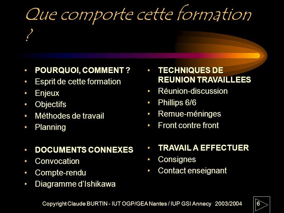Copyright Claude BURTIN - IUT OGP/GEA Nantes / IUP GSI Annecy 2003/200426 Fiche technique (1/3) : PHILLIPS 6/6 PROBLEME : un groupe de plus de 12 personnes est difficilement productif en réunion.