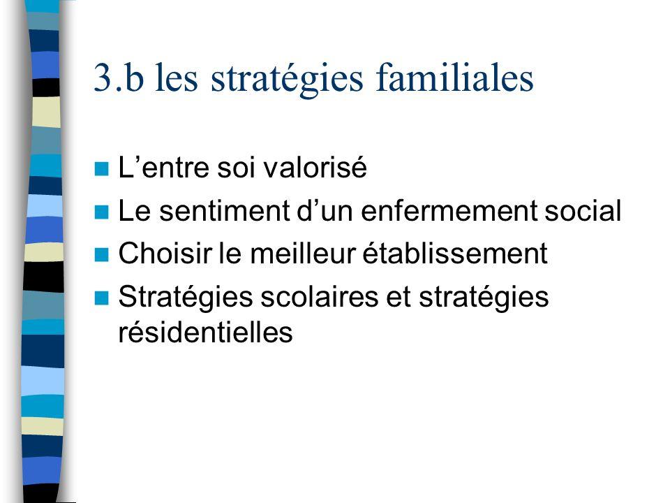 3.b les stratégies familiales Lentre soi valorisé Le sentiment dun enfermement social Choisir le meilleur établissement Stratégies scolaires et straté