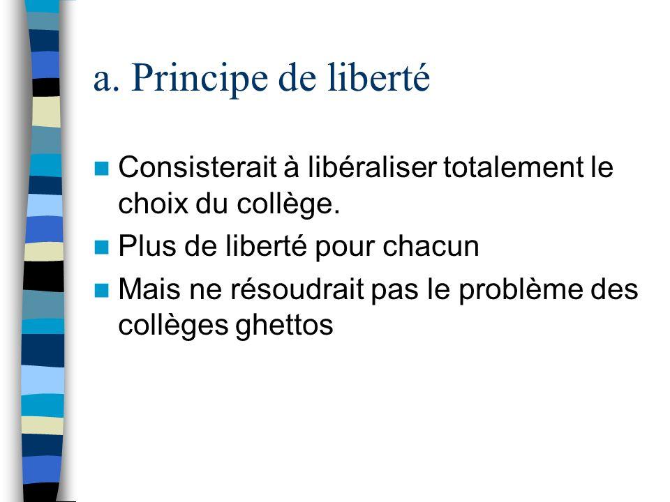 a. Principe de liberté Consisterait à libéraliser totalement le choix du collège. Plus de liberté pour chacun Mais ne résoudrait pas le problème des c
