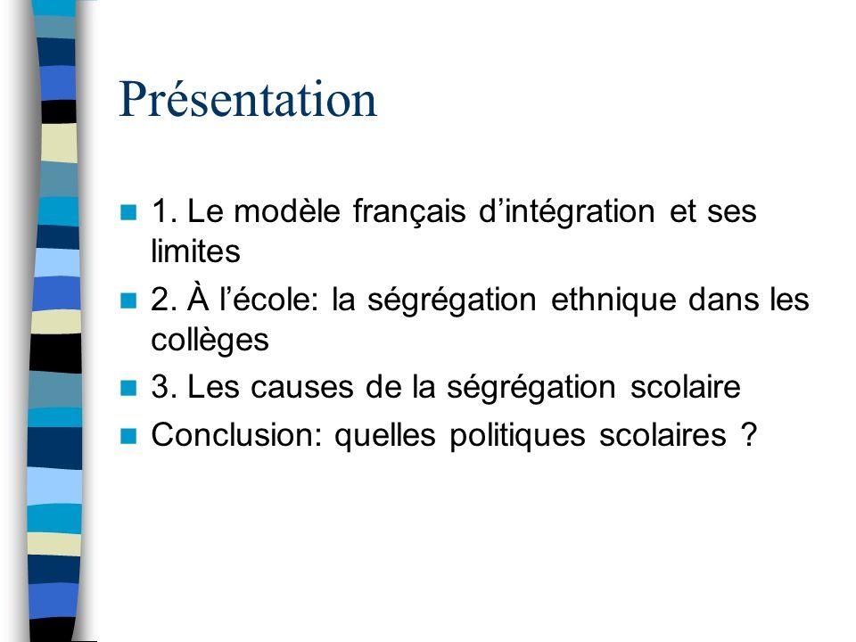 Présentation 1. Le modèle français dintégration et ses limites 2. À lécole: la ségrégation ethnique dans les collèges 3. Les causes de la ségrégation