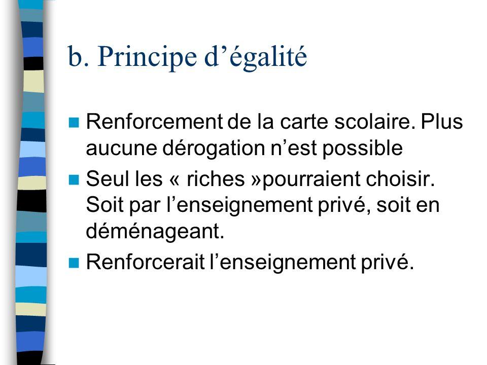 b. Principe dégalité Renforcement de la carte scolaire. Plus aucune dérogation nest possible Seul les « riches »pourraient choisir. Soit par lenseigne
