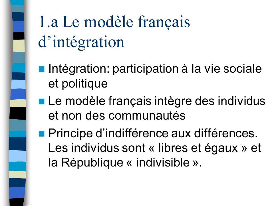 1.a Le modèle français dintégration Intégration: participation à la vie sociale et politique Le modèle français intègre des individus et non des commu