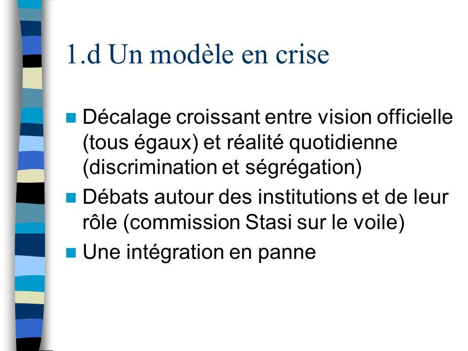 1.d Un modèle en crise Décalage croissant entre vision officielle (tous égaux) et réalité quotidienne (discrimination et ségrégation) Débats autour de