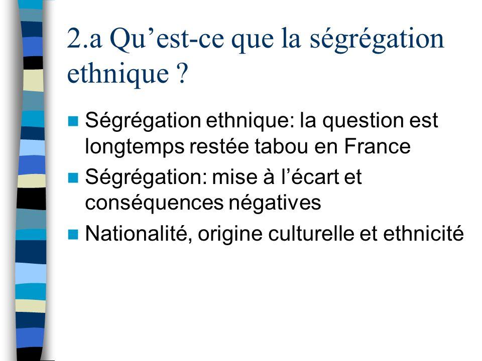 2.a Quest-ce que la ségrégation ethnique ? Ségrégation ethnique: la question est longtemps restée tabou en France Ségrégation: mise à lécart et conséq