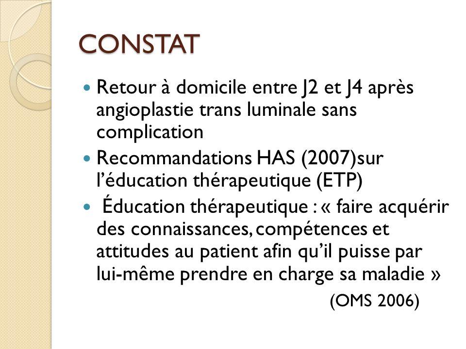 CONSTAT Retour à domicile entre J2 et J4 après angioplastie trans luminale sans complication Recommandations HAS (2007)sur léducation thérapeutique (E