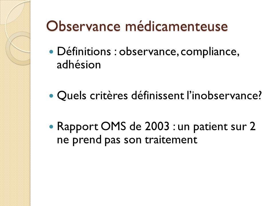 Observance médicamenteuse Définitions : observance, compliance, adhésion Quels critères définissent linobservance? Rapport OMS de 2003 : un patient su