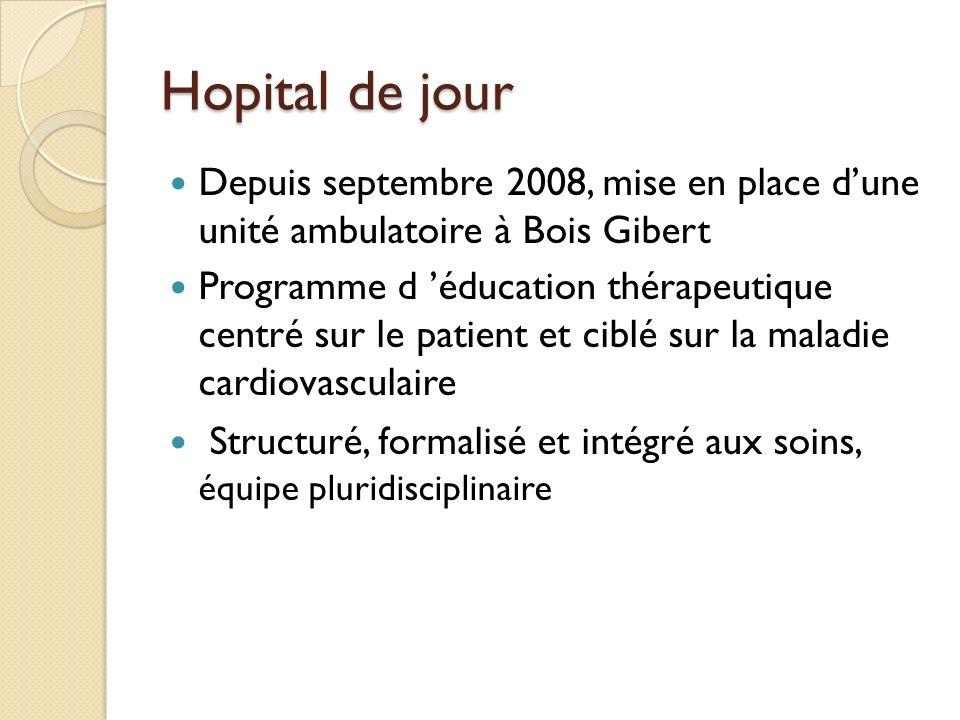 Hopital de jour Depuis septembre 2008, mise en place dune unité ambulatoire à Bois Gibert Programme d éducation thérapeutique centré sur le patient et