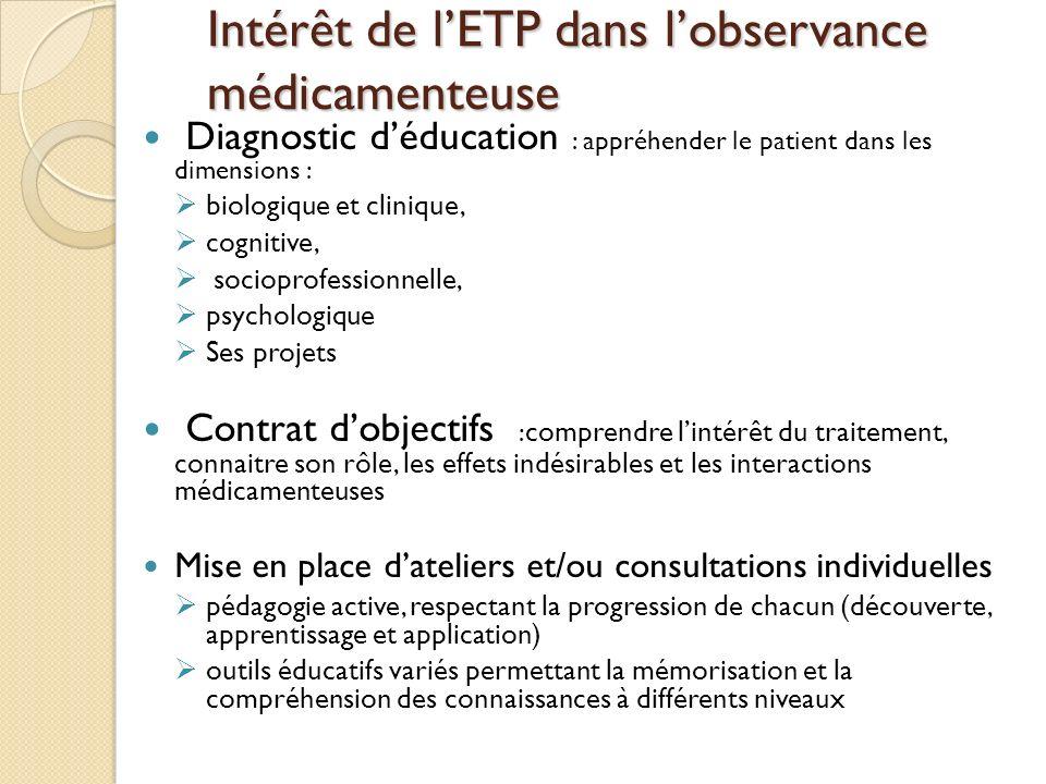 Intérêt de lETP dans lobservance médicamenteuse Diagnostic déducation : appréhender le patient dans les dimensions : biologique et clinique, cognitive