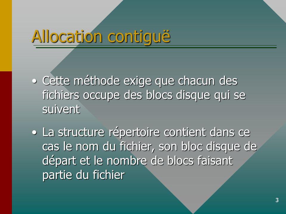 3 Allocation contiguë Cette méthode exige que chacun des fichiers occupe des blocs disque qui se suiventCette méthode exige que chacun des fichiers occupe des blocs disque qui se suivent La structure répertoire contient dans ce cas le nom du fichier, son bloc disque de départ et le nombre de blocs faisant partie du fichierLa structure répertoire contient dans ce cas le nom du fichier, son bloc disque de départ et le nombre de blocs faisant partie du fichier