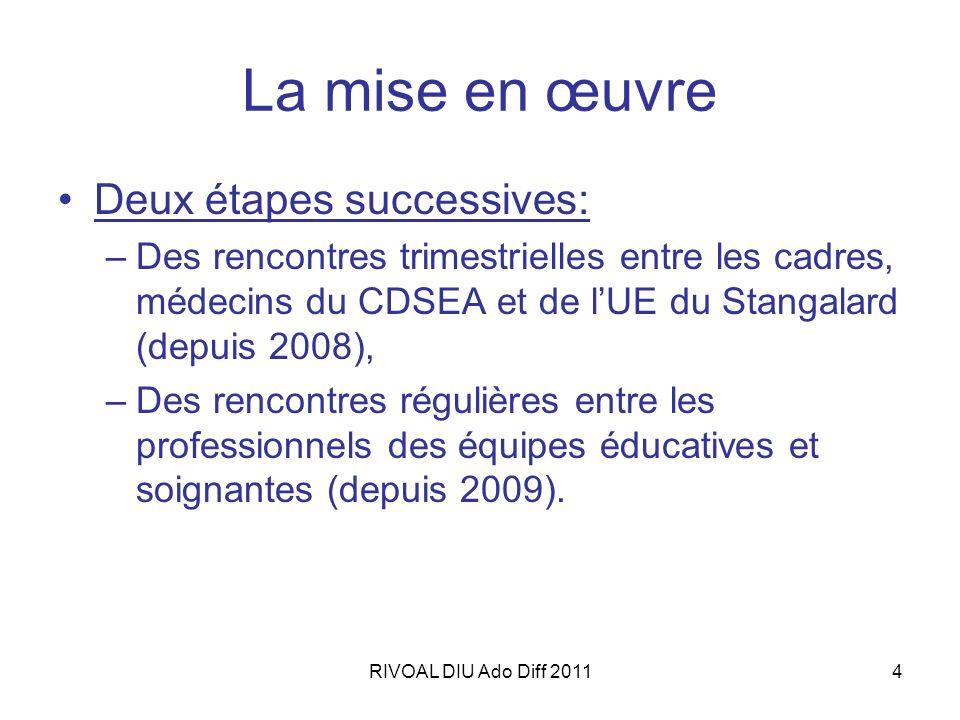 RIVOAL DIU Ado Diff 20114 La mise en œuvre Deux étapes successives: –Des rencontres trimestrielles entre les cadres, médecins du CDSEA et de lUE du St