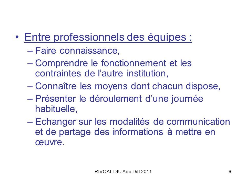 RIVOAL DIU Ado Diff 20116 Entre professionnels des équipes : –Faire connaissance, –Comprendre le fonctionnement et les contraintes de lautre instituti