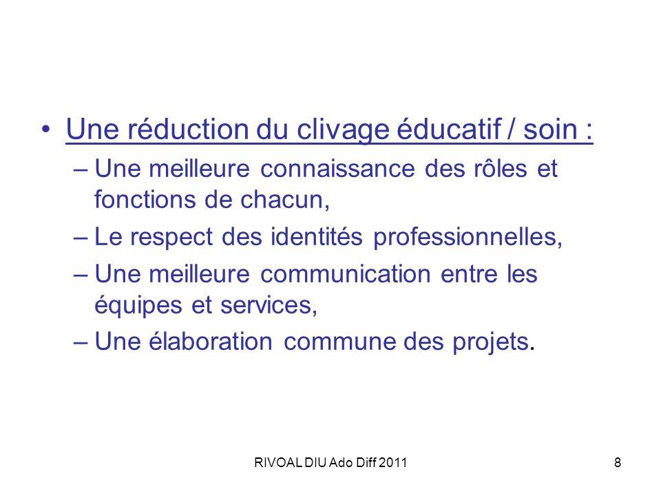 RIVOAL DIU Ado Diff 20118 Une réduction du clivage éducatif / soin : –Une meilleure connaissance des rôles et fonctions de chacun, –Le respect des ide