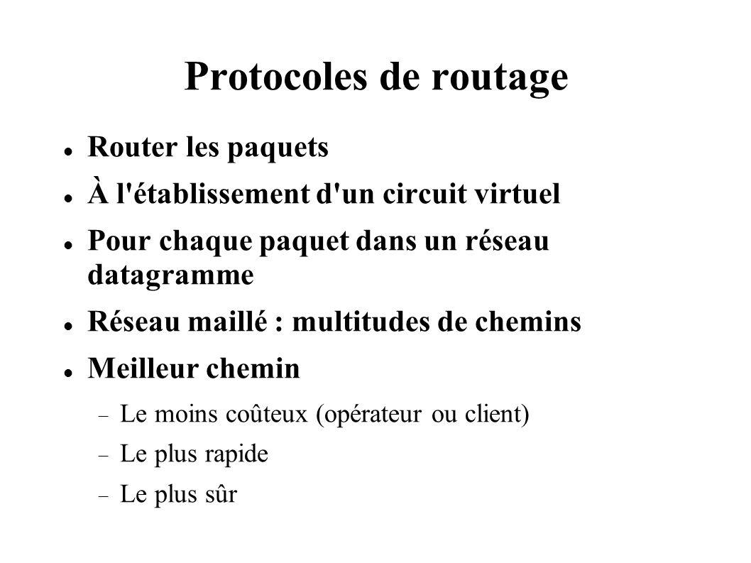 Protocoles de routage Router les paquets À l'établissement d'un circuit virtuel Pour chaque paquet dans un réseau datagramme Réseau maillé : multitude