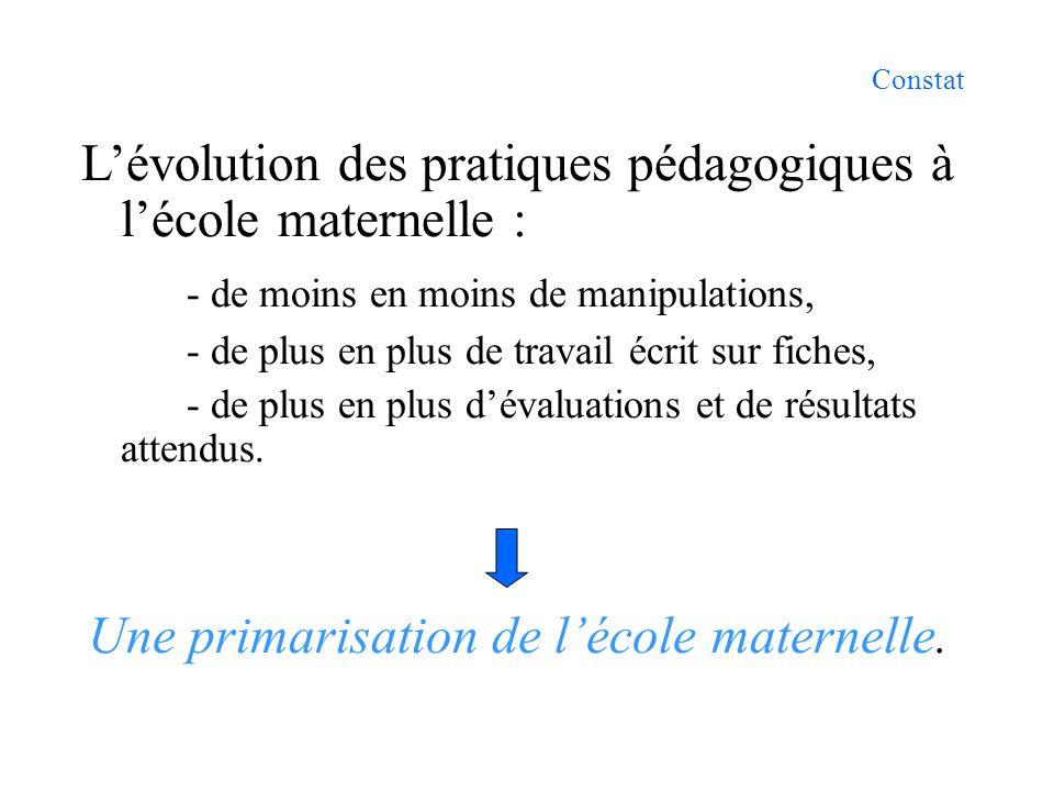 Constat Lévolution des pratiques pédagogiques à lécole maternelle : - de moins en moins de manipulations, - de plus en plus de travail écrit sur fiches, - de plus en plus dévaluations et de résultats attendus.