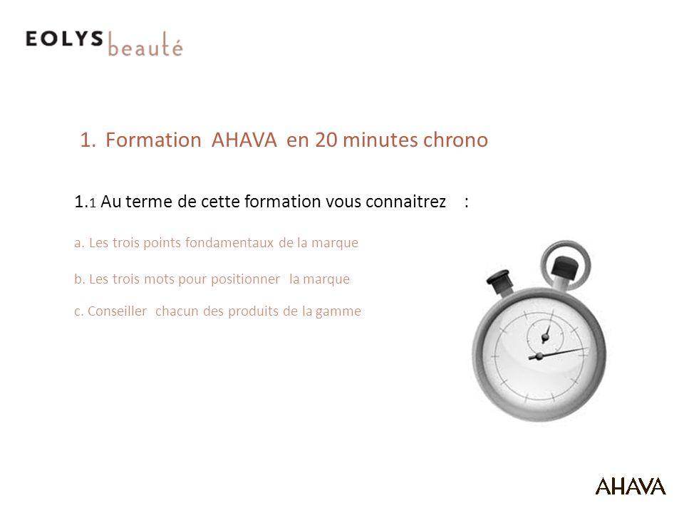 1.Formation AHAVA en 20 minutes chrono 1.1 Au terme de cette formation vous connaitrez : a.