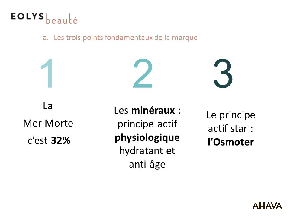 a.Les trois points fondamentaux de la marque 123 La Mer Morte cest 32% Les minéraux : principe actif physiologique hydratant et anti-âge Le principe actif star : lOsmoter