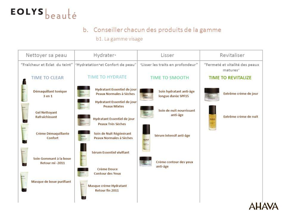 b.Conseiller chacun des produits de la gamme b1. La gamme visage
