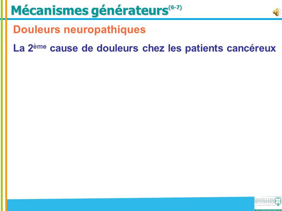 Douleurs neuropathiques La 2 ème cause de douleurs chez les patients cancéreux Principales causes dans le cancer Périphériques Mononeuropathies post-chirurgicales.